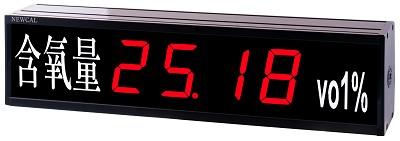 ADS-0032 ADS-1406BX  Voltage conversion display(vol%)
